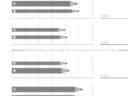 ここでは、小学1年生の算数単元「おおきさくらべ・ながさ9」の問題を紹介しています。それぞれを比較して長さの違いを求めていきます。生活の中で、長さという量を目で見て判断できる能力を養うことに役立つ学習です。