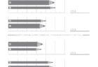 ここでは、小学1年生の算数単元「おおきさくらべ・ながさ10」の問題を紹介しています。それぞれを比較して長さの違いを求めていきます。生活の中で、長さという量を目で見て判断できる能力を養うことに役立つ学習です。